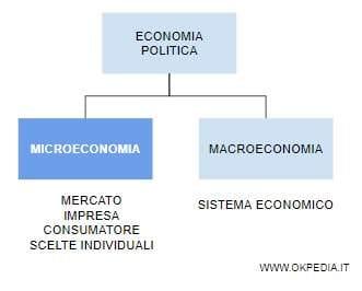 MACROECONOMIA E PAESE REALE.