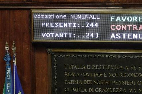 Taglio dei parlamentari: proclamato il primo sì del Senato.